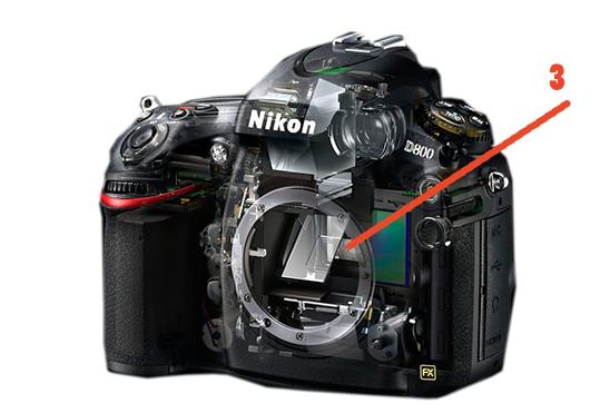 Obraz, który przedstawia miejsce umieszczenia migawki w lustrzance cyfrowej.