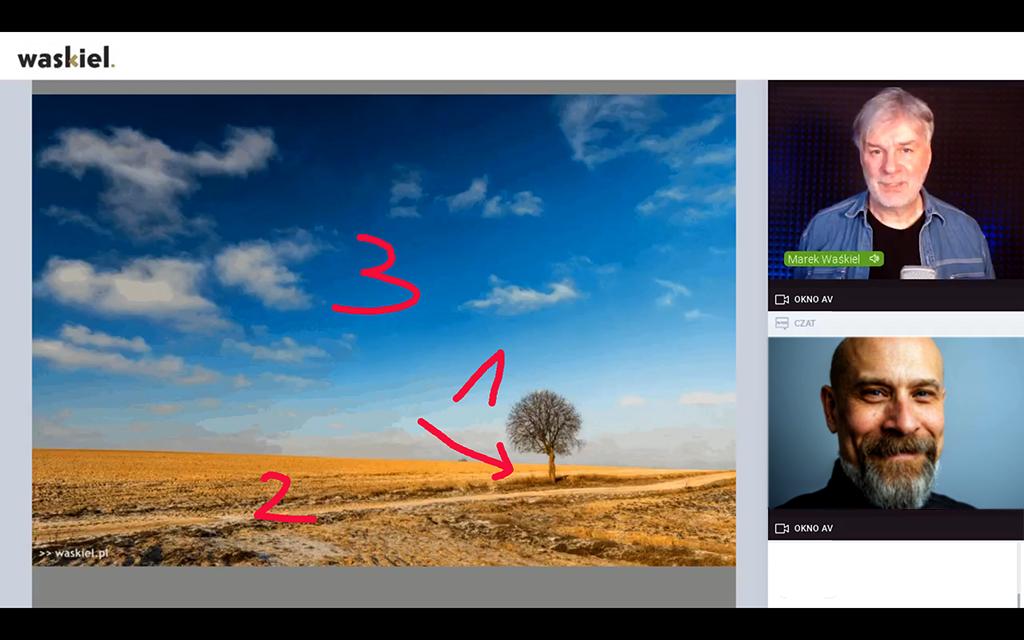 Obraz przedstawiający jak wyglądają konsultacje fotograficzne online.